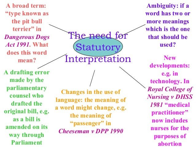 Statutory interpretation approaches and rules applied for Rule of three meaning