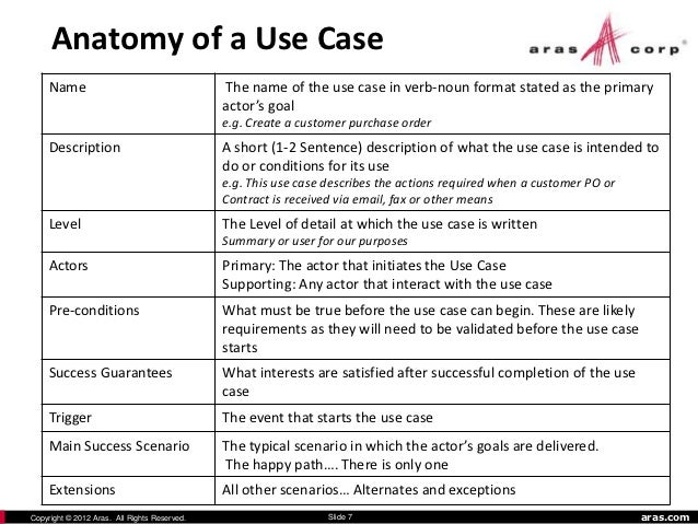 Aras and developing deployment use cases and requirements slide 6 aras 7 anatomy of a use case ccuart Images