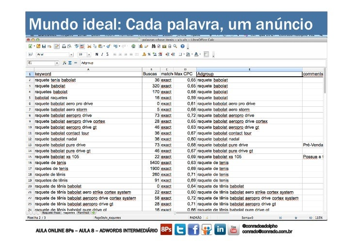 Mundo ideal: Cada palavra, um anúncio                         CONSTRUINDO UM MUNDO MELHOR POR MEIO DA INTERNET: www.conr...