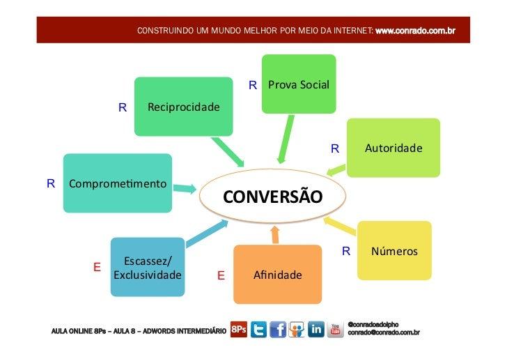 CONSTRUINDO UM MUNDO MELHOR POR MEIO DA INTERNET: www.conrado.com.br                                                   R P...