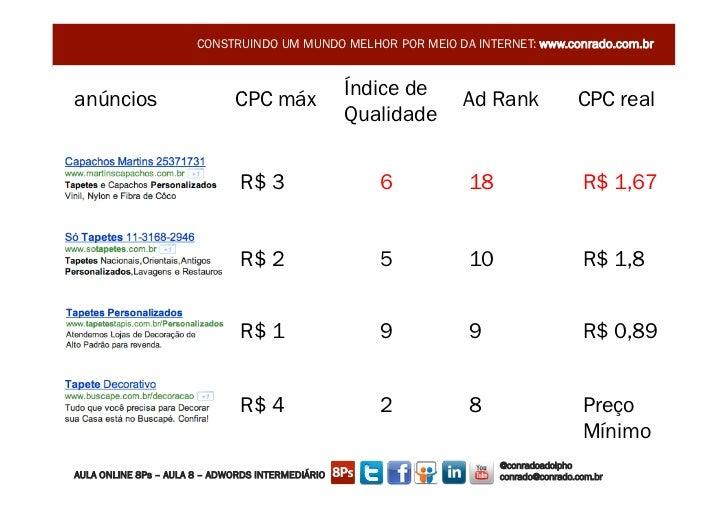 CONSTRUINDO UM MUNDO MELHOR POR MEIO DA INTERNET: www.conrado.com.branúncios                      CPC máx              Índ...