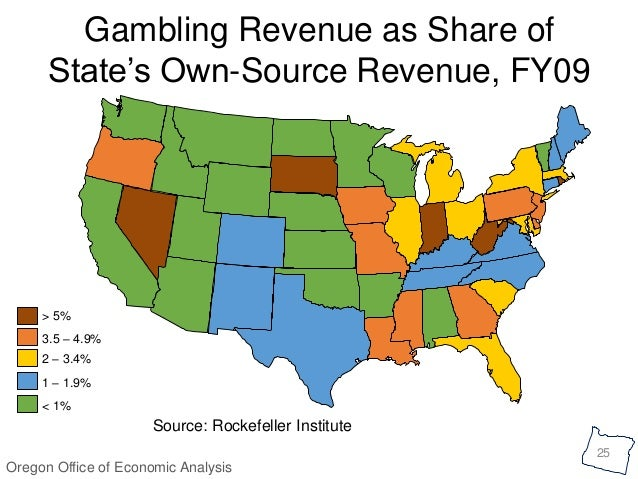 Mississippi state tax gambling