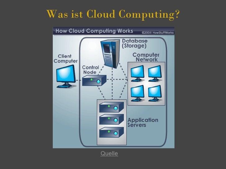 Cloud Computing Und Online Fragebogen Mit Google Docs Slide 3