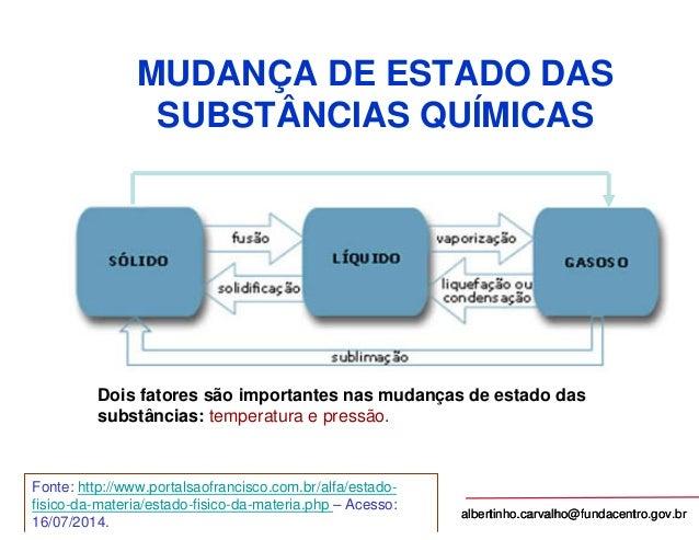 Curso Avaliação de Agentes Químicos -FUNDACENTRO-BA-2014 Slide 3