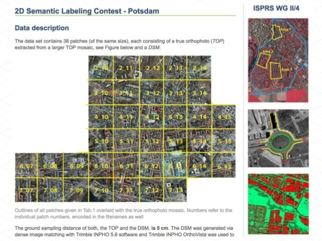 Deep Learning on Aerial Imagery: What does it look like on a