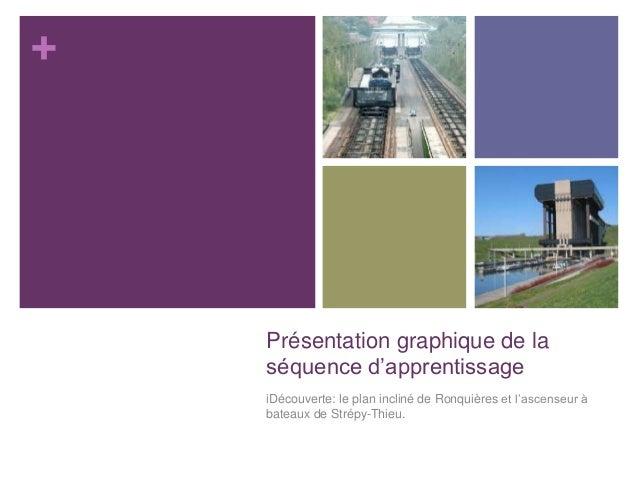 + Présentation graphique de la séquence d'apprentissage iDécouverte: le plan incliné de Ronquières et l'ascenseur à bateau...
