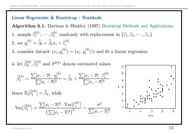 Arthur CHARPENTIER, Advanced Econometrics Graduate Course, Winter 2017, Université de Rennes 1 Linear Regression & Bootstr...