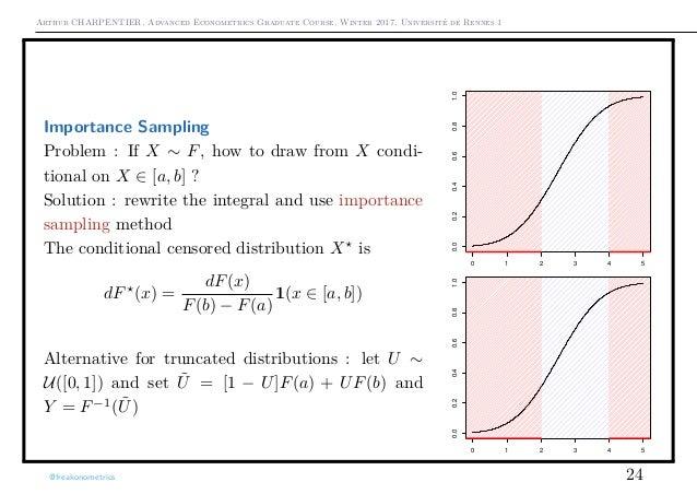 Arthur CHARPENTIER, Advanced Econometrics Graduate Course, Winter 2017, Université de Rennes 1 Importance Sampling Problem...