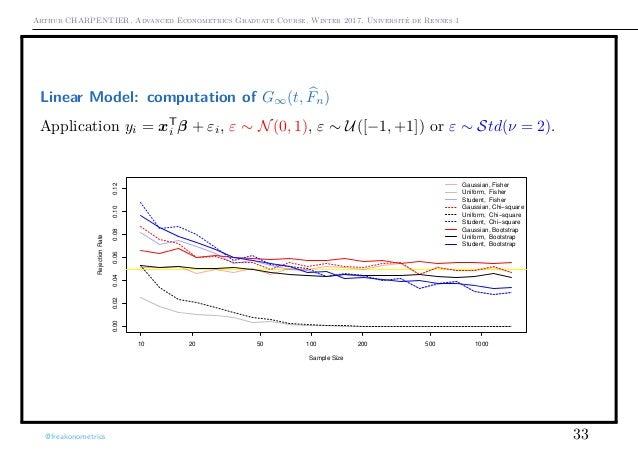 Arthur CHARPENTIER, Advanced Econometrics Graduate Course, Winter 2017, Université de Rennes 1 Linear Model: computation o...