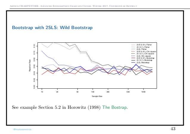 Arthur CHARPENTIER, Advanced Econometrics Graduate Course, Winter 2017, Université de Rennes 1 Bootstrap with 2SLS: Wild B...