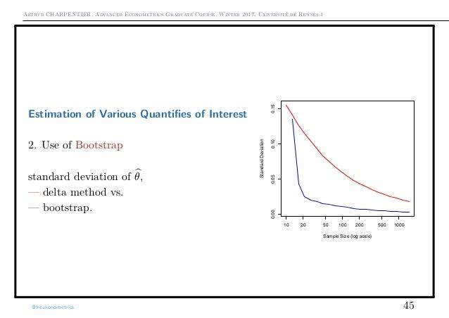Arthur CHARPENTIER, Advanced Econometrics Graduate Course, Winter 2017, Université de Rennes 1 Estimation of Various Quant...