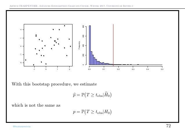 Arthur CHARPENTIER, Advanced Econometrics Graduate Course, Winter 2017, Université de Rennes 1 q q q q q q q q q q q q q q...