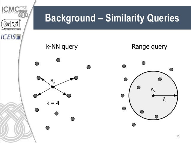 On the support of a similarity enabled relational database management background similarity queries 10 k nn query range query ccuart Images