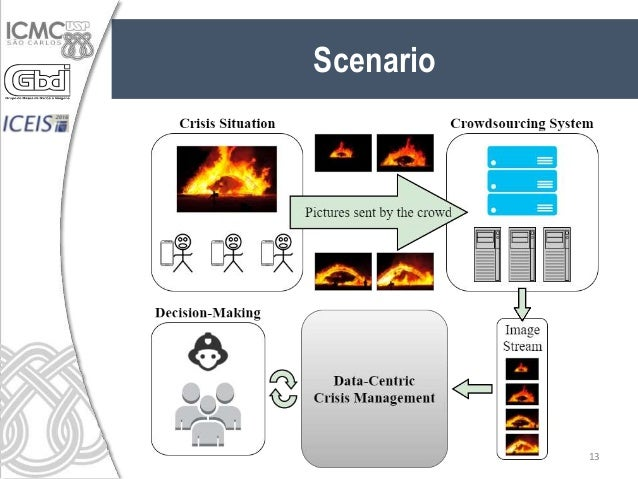 Relational database management system essay