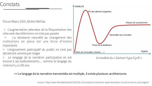 Forum Blanc 2015, Michel Reilhac > L'augmentation attendue de la fréquentation des sites web des télévisions ne s'est pas ...