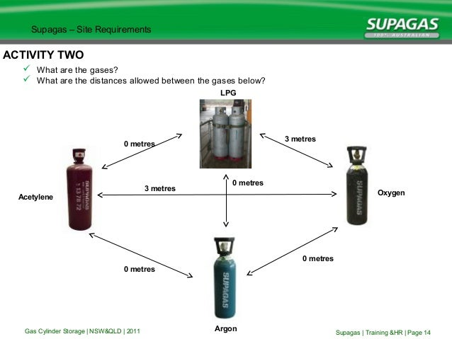 Slides Gas Cylinder Storage V1 3