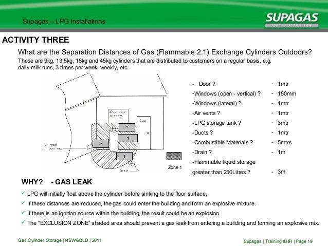 Slides Gas Cylinder Storage V1.3