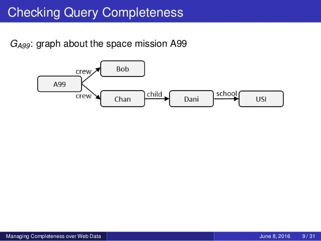 Checking Query Completeness GA99: graph about the space mission A99 Managing Completeness over Web Data June 8, 2016 9 / 31