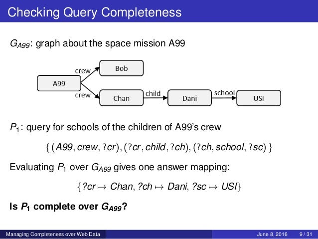 Checking Query Completeness GA99: graph about the space mission A99 P1: query for schools of the children of A99's crew { ...