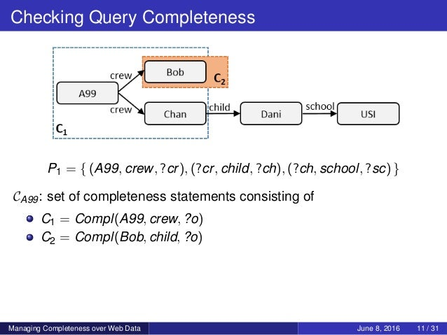 Checking Query Completeness P1 = { (A99, crew, ?cr), (?cr, child, ?ch), (?ch, school, ?sc) } CA99: set of completeness sta...