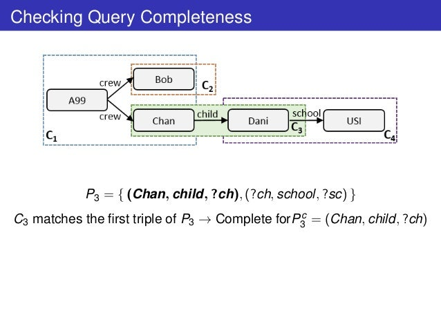 Checking Query Completeness P3 = { (Chan, child, ?ch), (?ch, school, ?sc) } C3 matches the first triple of P3 → Complete fo...