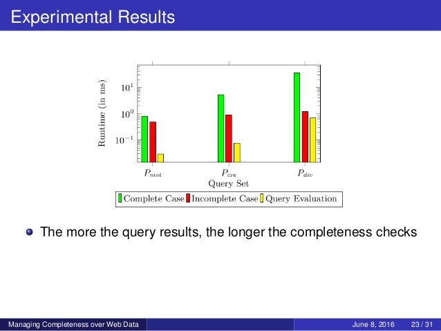 Experimental Results The more the query results, the longer the completeness checks Managing Completeness over Web Data Ju...
