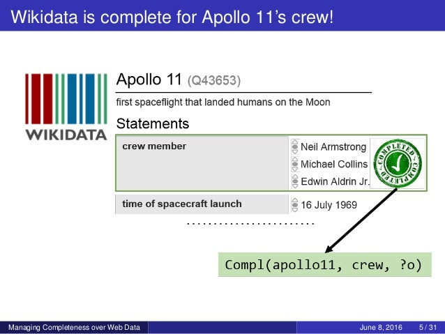 Wikidata is complete for Apollo 11's crew! Managing Completeness over Web Data June 8, 2016 5 / 31