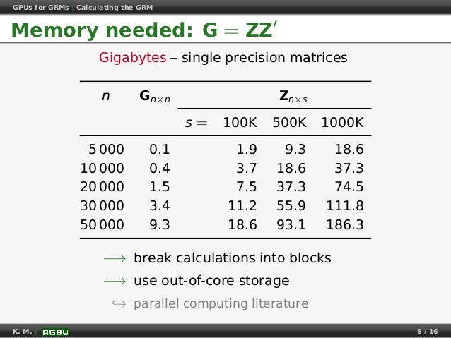 GPUs for GRMs | Calculating the GRM Memory needed: G = ZZ Gigabytes – single precision matrices n Gn×n Zn×s s = 100K 500K ...