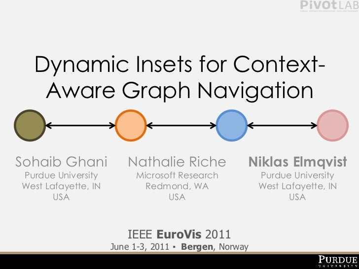 Dynamic Insets for Context-Aware Graph Navigation<br />SohaibGhaniPurdue UniversityWest Lafayette, INUSA<br />Nathalie Ric...