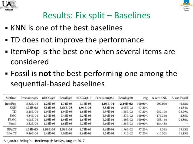 17 Alejandro Bellogín – RecTemp @ RecSys, August 2017 Results: Fix split – Baselines ▪ KNN is one of the best baselines ▪ ...