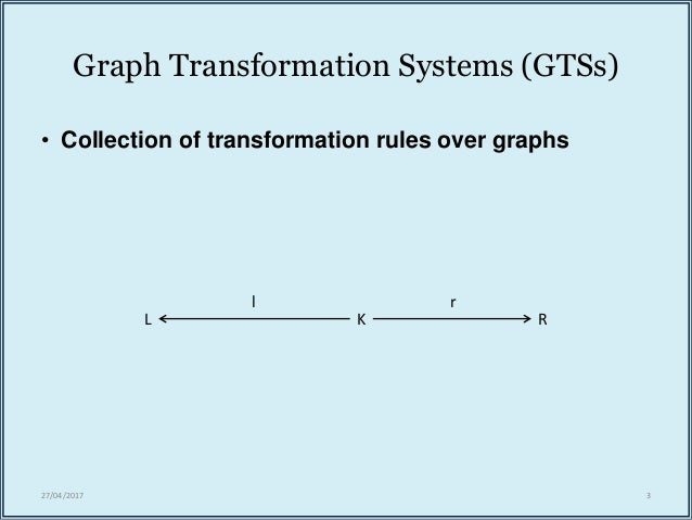 GTS Families for the flexible composition of graph transformation systems Slide 3