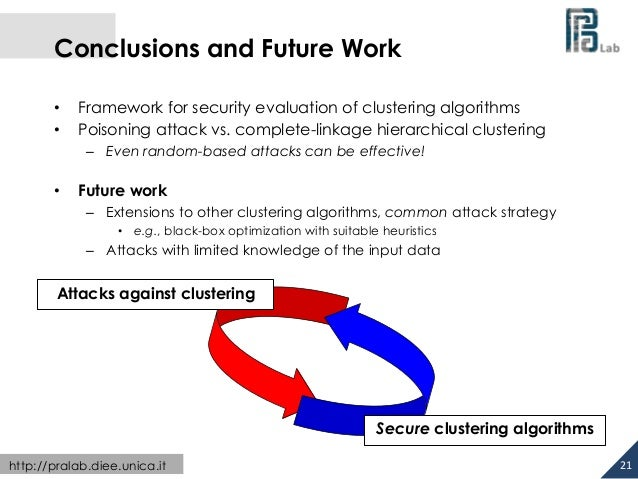 Conclusions and Future Work  • Framework for security evaluation of clustering algorithms  • Poisoning attack vs. complete...