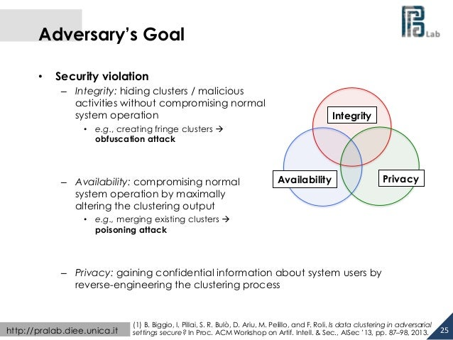 Adversary's Goal  • Security violation  – Integrity: hiding clusters / malicious  activities without compromising normal  ...
