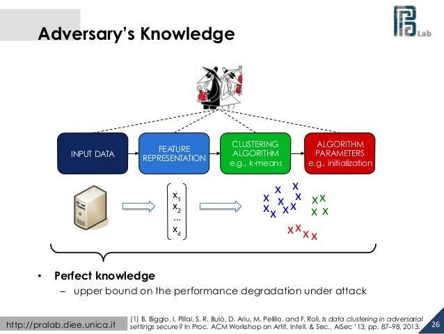Adversary's Knowledge  • Perfect knowledge  x  xx  x  x  x  x  x  x  x  x  x  x  x  x  x  x  x1  x2  ...  xd  – upper boun...