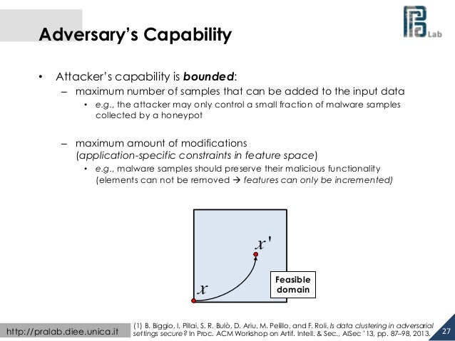 Adversary's Capability  • Attacker's capability is bounded:  – maximum number of samples that can be added to the input da...