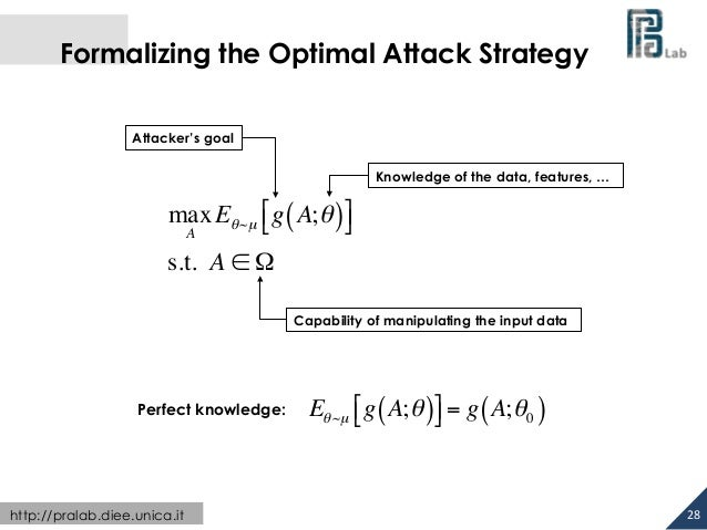 """Formalizing the Optimal Attack Strategy  http://pralab.diee.unica.it  28  max  A  Eθ ~μ g A;θ ( ) !""""  #$  s.t. A ∈ Ω  Know..."""