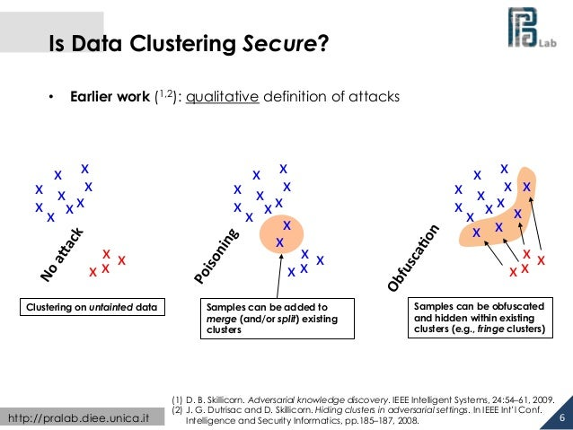 Is Data Clustering Secure?  • Earlier work (1,2): qualitative definition of attacks  http://pralab.diee.unica.it  6  x  x ...