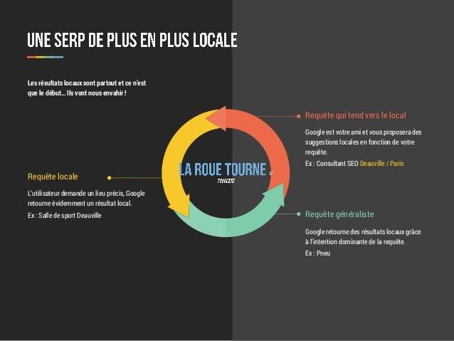 Résultats organiques (Cours de danse à Deauville) Résultats GMB (Coach Sportif Châteaubriant) Google News (Aéroport NDLL) ...