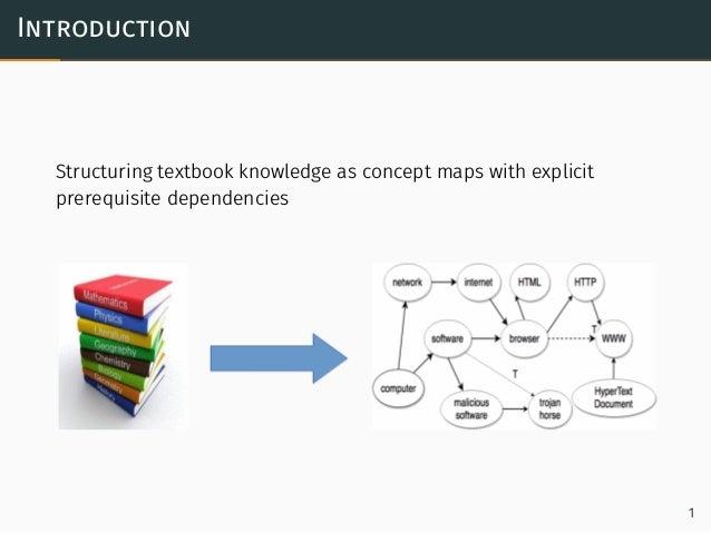 Visualisation Analysis For Exploring Prerequisite Relations In Textbooks Slide 2