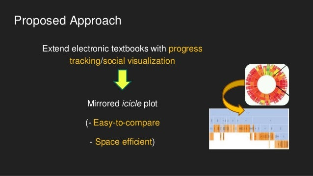 Reading Mirror: Social Navigation and Social Comparison for Electronic Textbooks Slide 3