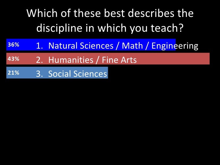 Which of these best describes the discipline in which you teach?<br />Natural Sciences / Math / Engineering<br />Humanitie...