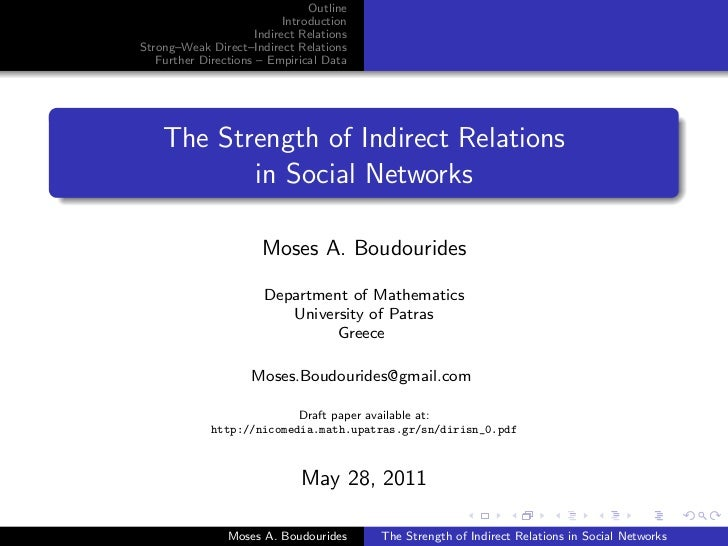Outline                           Introduction                     Indirect RelationsStrong–Weak Direct–Indirect Relations...