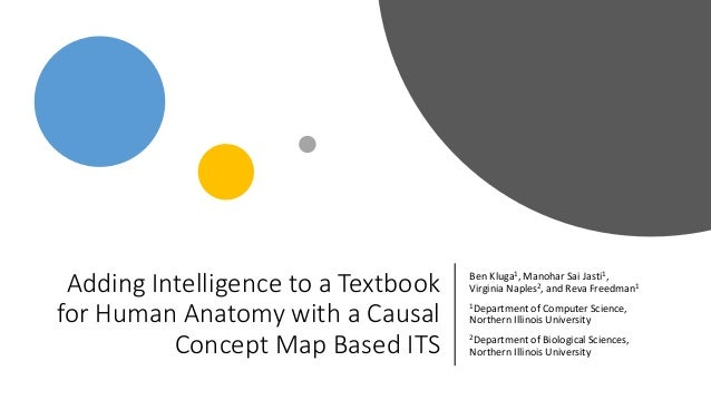 Adding Intelligence to a Textbook for Human Anatomy with a Causal Concept Map Based ITS Ben Kluga1, Manohar Sai Jasti1, Vi...