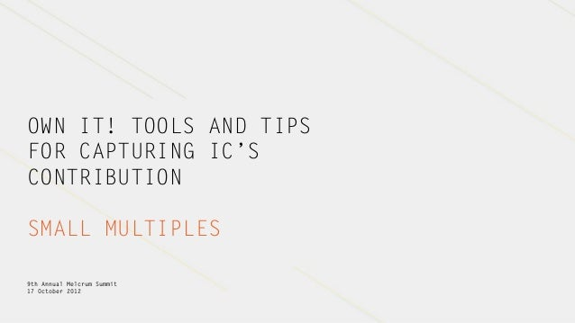 OWN IT! TOOLS AND TIPSFOR CAPTURING IC'SCONTRIBUTIONSMALL MULTIPLES9th Annual Melcrum Summit17 October 2012
