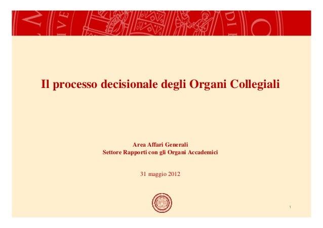 1 Il processo decisionale degli Organi Collegiali Area Affari Generali Settore Rapporti con gli Organi Accademici 31 maggi...