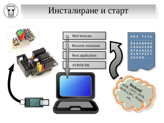 Инсталиране и стартИнсталиране и старт H E X f i l e - - - - - - - - B 8 9 A B 9 9 A C 0 9 A C 1 9 8 8 F E 4 9 3 E C 0 1 9...