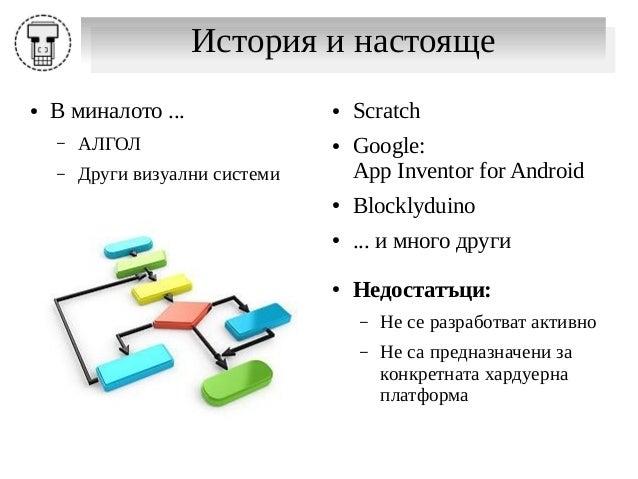 История и настоящеИстория и настояще ● В миналото ... – АЛГОЛ – Други визуални системи ● Scratch ● Google: App Inventor fo...