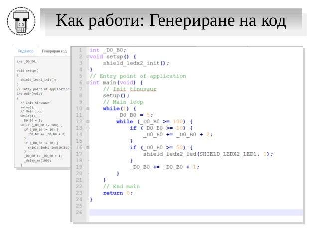 Как работи: Генериране на кодКак работи: Генериране на код