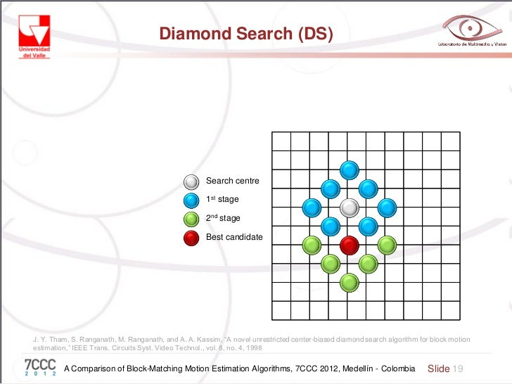 trading searchbanner diamond search sj diamonds