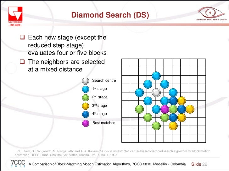 diamond of park youtube at search watch state sifting surface dry for crater searching hqdefault diamonds